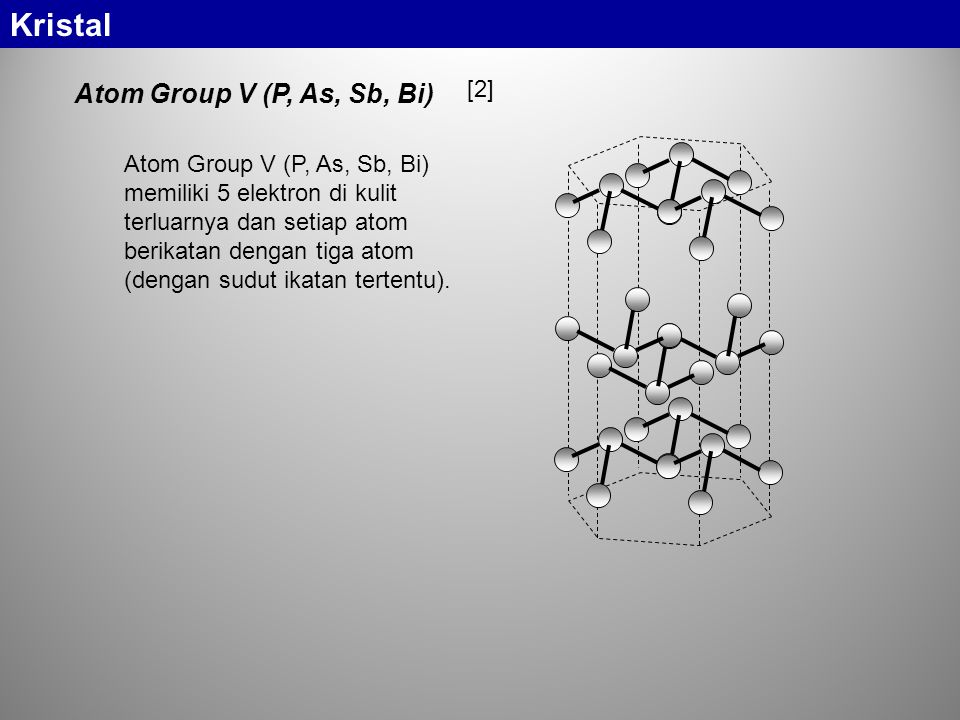 Kristal Atom Group V (P, As, Sb, Bi) [2]